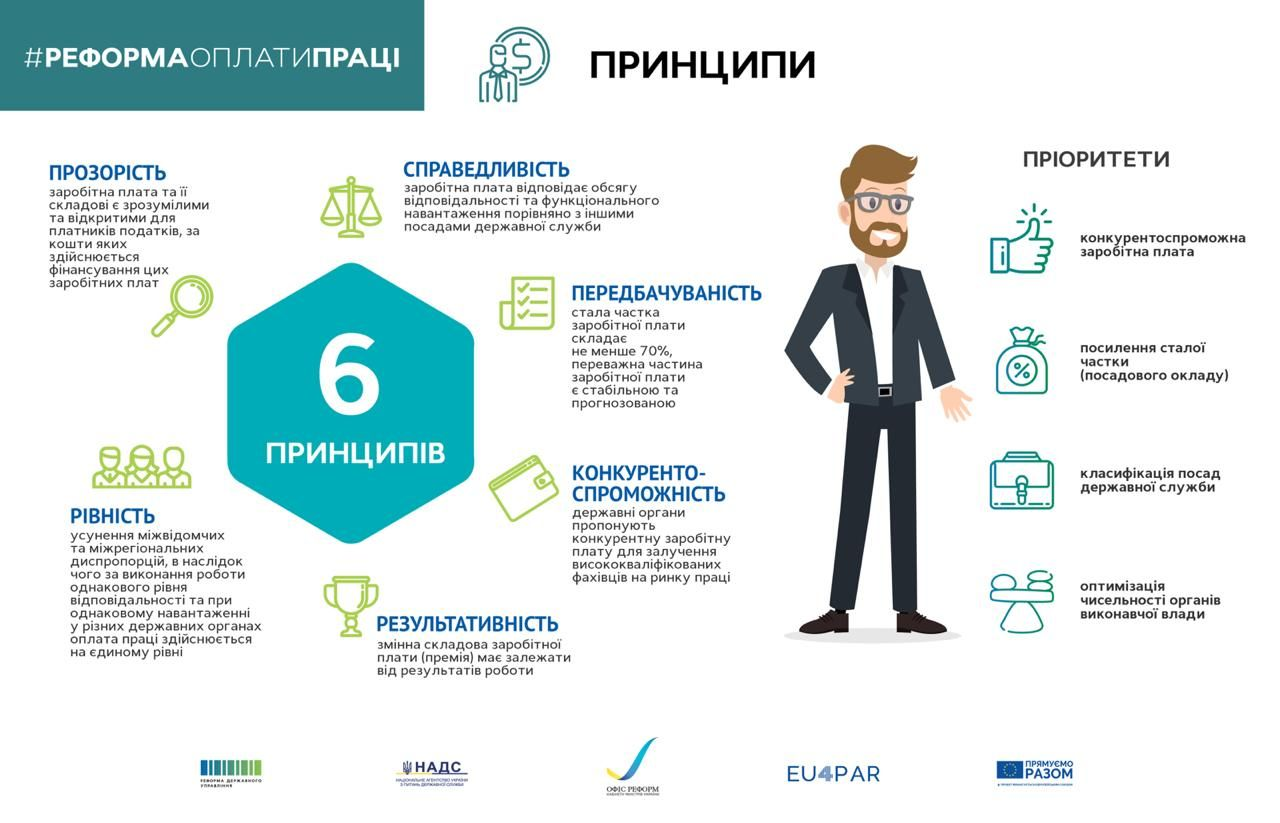 https://nads.gov.ua/storage/app/sites/5/57080b34-2820-4231-a116-743f35206b17.jpg